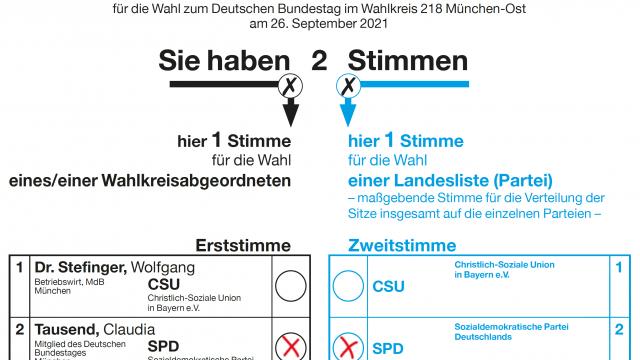 Ein Stimmzettel mit Erst- und Zweitstimme für die SPD